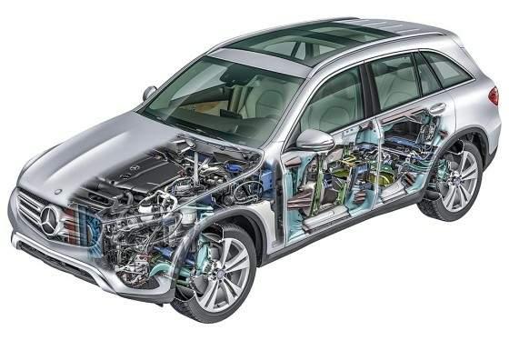 Mercedes-Benz GLC-articulo 03