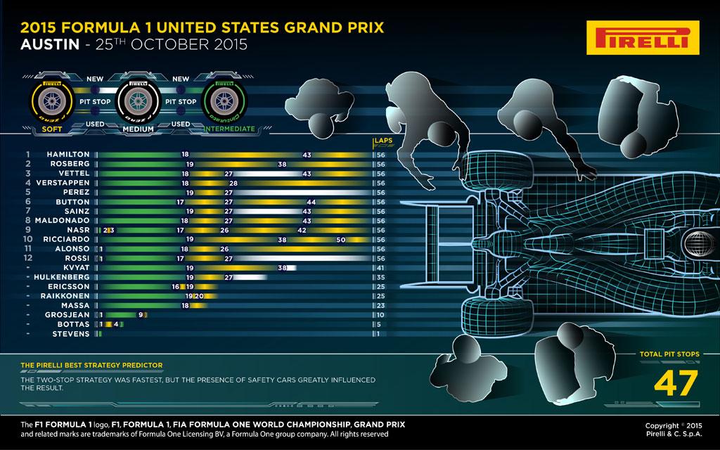 16-UnitedStates-Race1-4k-EN