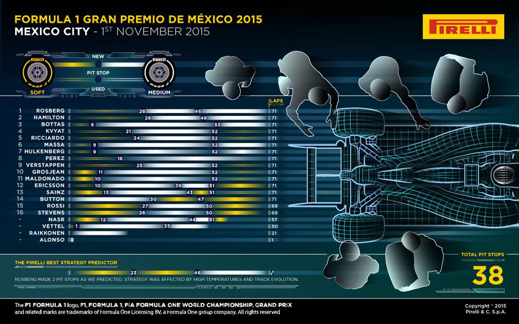 Gran Premio de Mexico_2