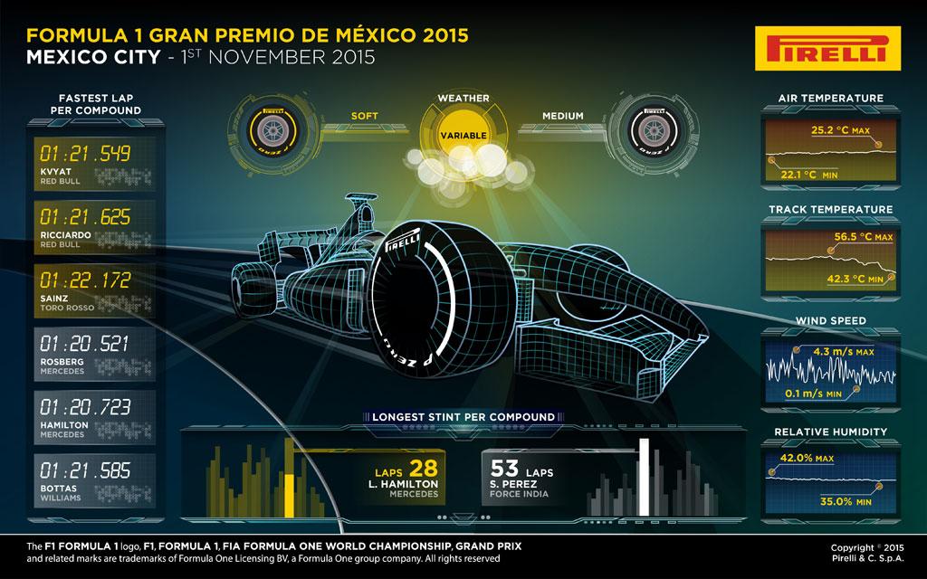 Gran Premio de Mexico_1
