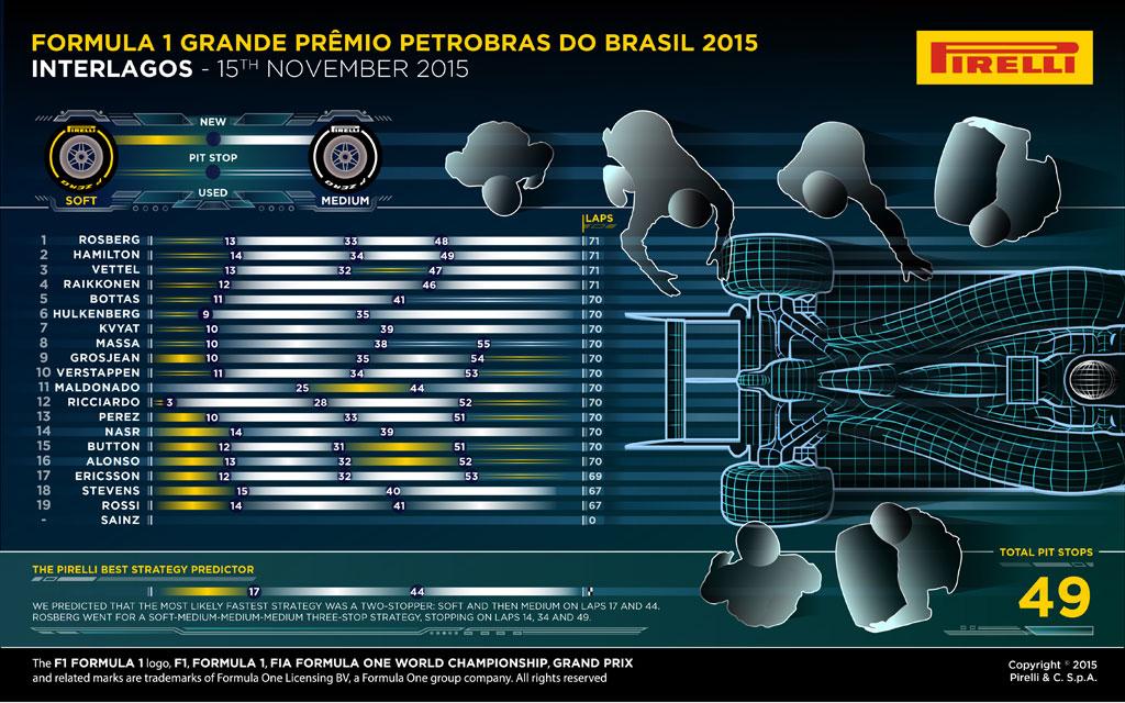 Gran-Premio-Brasil-F1-5