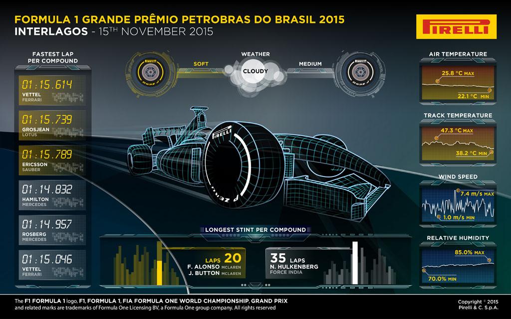 Gran-Premio-Brasil-F1-6