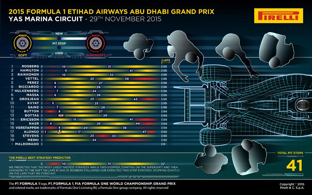Gran-Premio-Abu-Dabi-2015-11