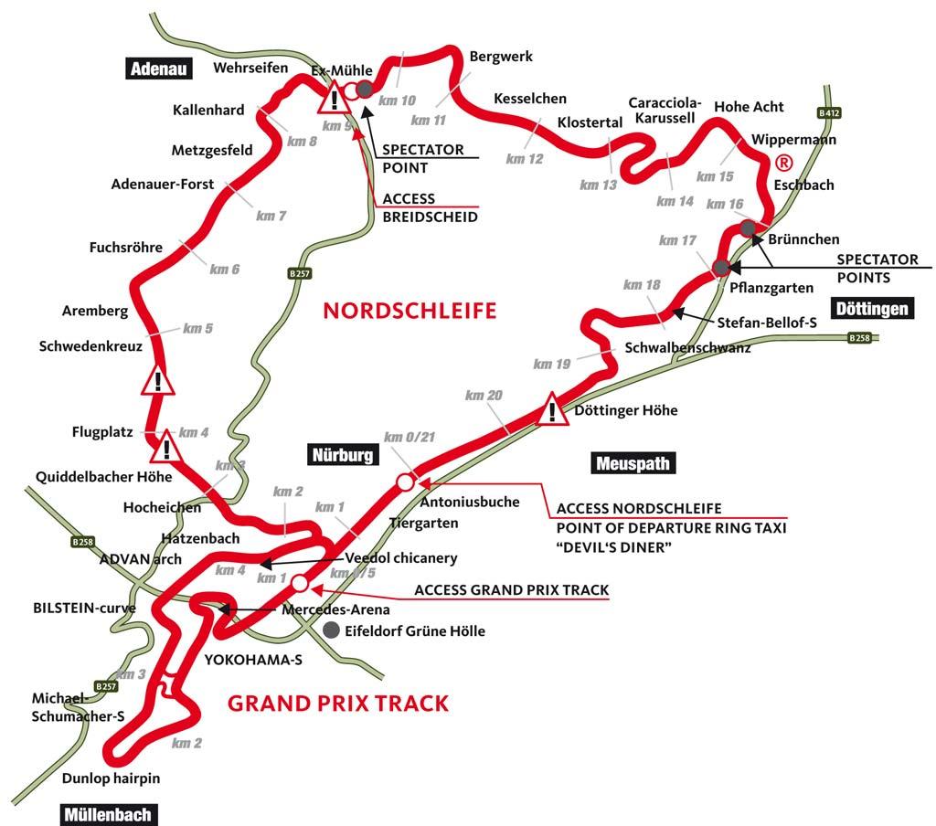 Guía de viaje a Nürburgring circuito