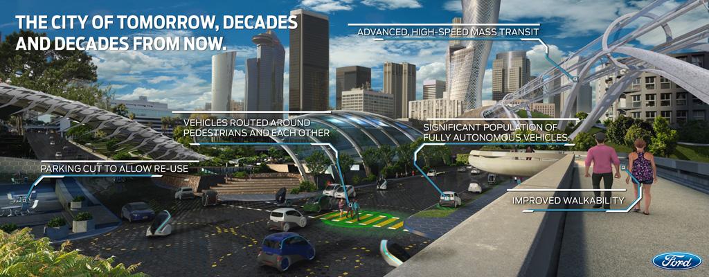 Ciudad del futuro de Ford