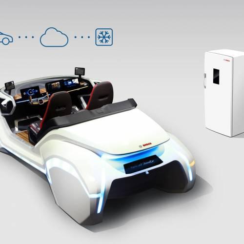 La tecnología del vehículo conectado llega a los hogares