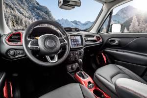 Prueba Jeep Renegade 2018