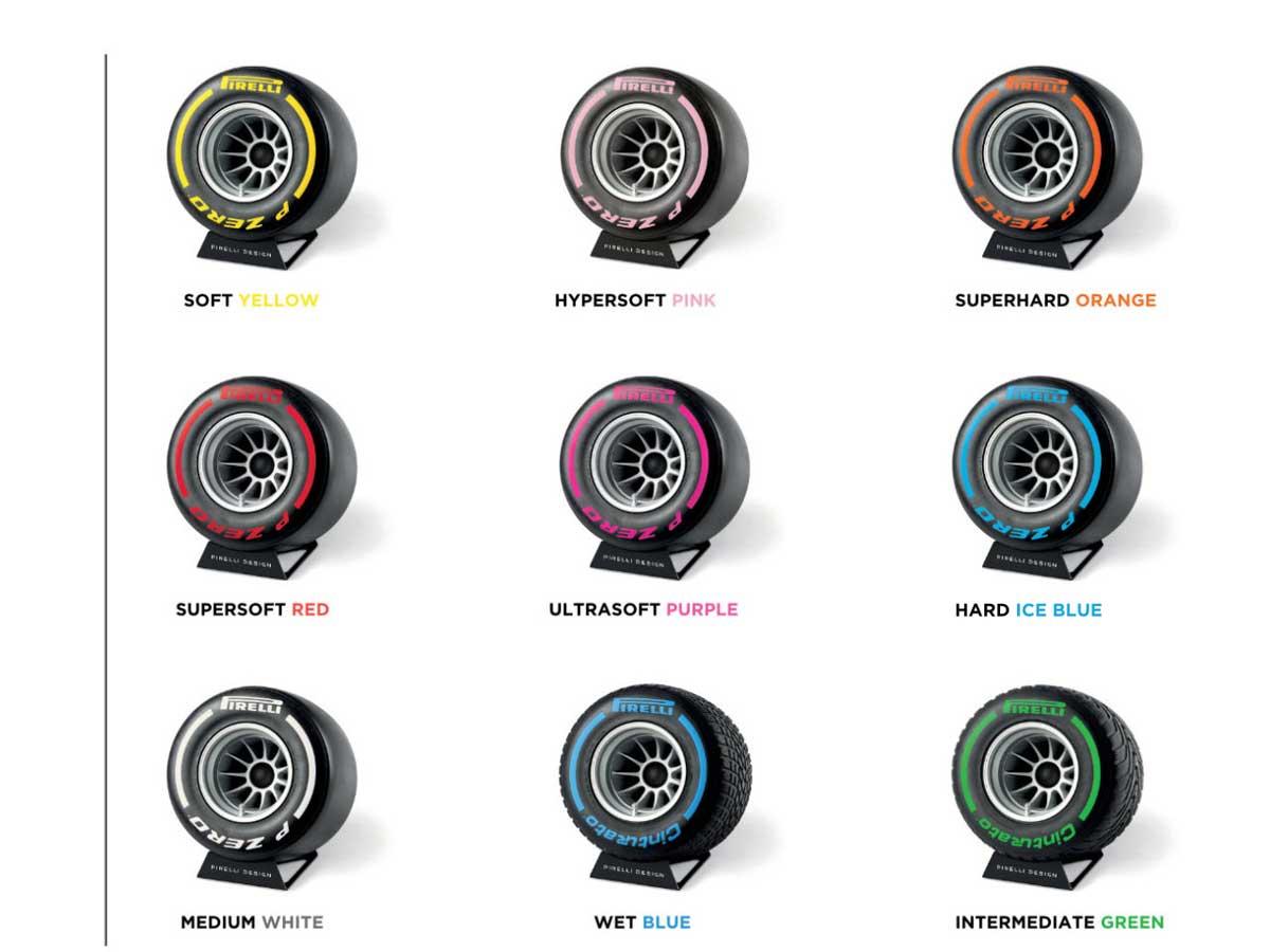 altavoz Pirelli P Zero Sound