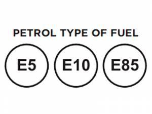 Nueva etiqueta para la gasolina