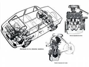 La carrera del SEAT 133
