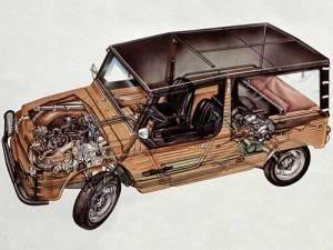 El concepto del Citroën Mehari