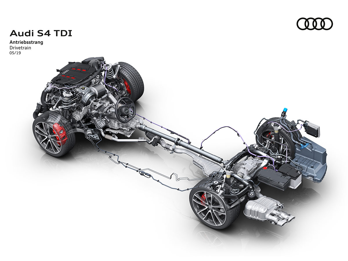 Gama Audi S TDI