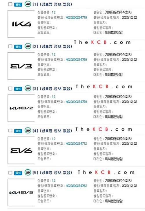 denominaciones coches eléctricos Kia