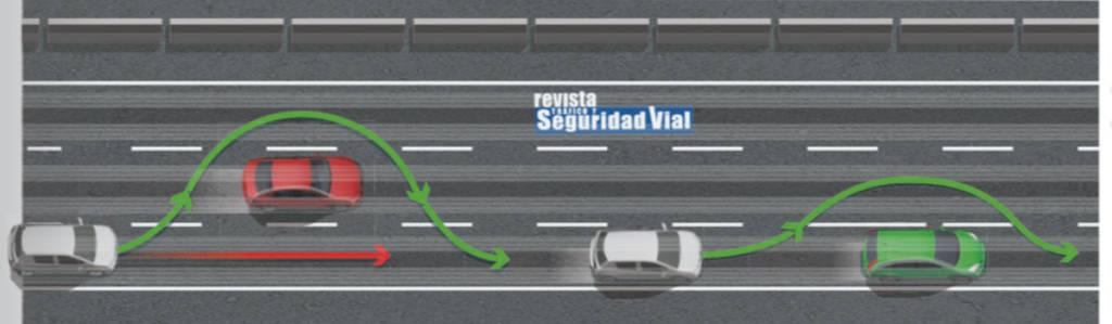 Circular por el carril central… y adelantar por la derecha