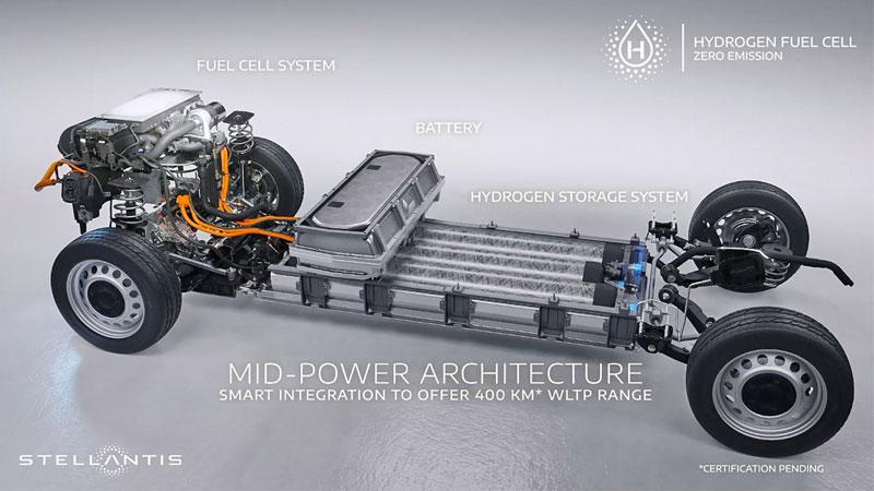 Así quedaría configurada la mecánica de los vehículos comerciales con pila de combustible