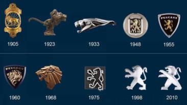 Logo Peugeot evolucion
