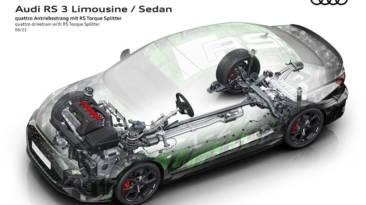 Audi RS 3 2022 infografía