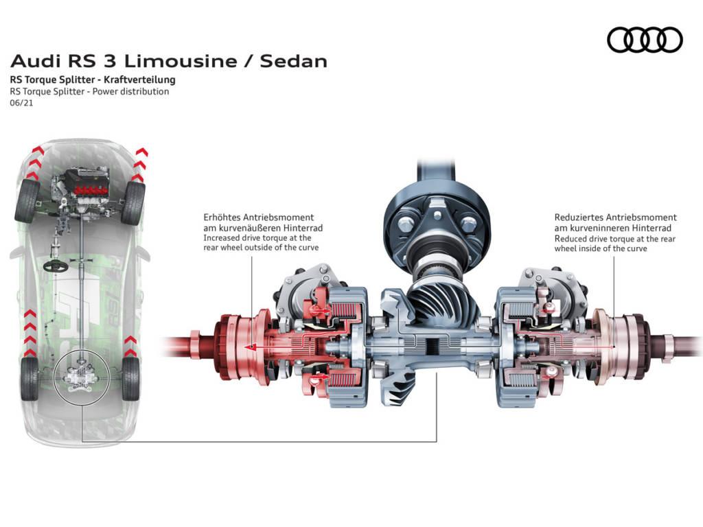 Torque Splitter Audi RS 3